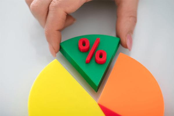 Como calcular a margem de lucros?