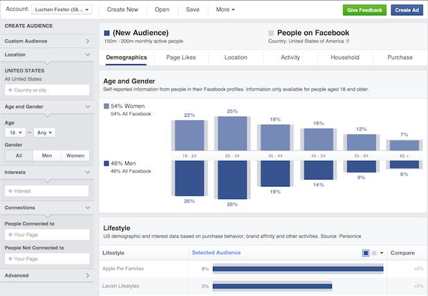 público alvo facebook