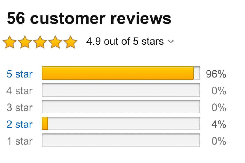 Avaliações e reviews amazon