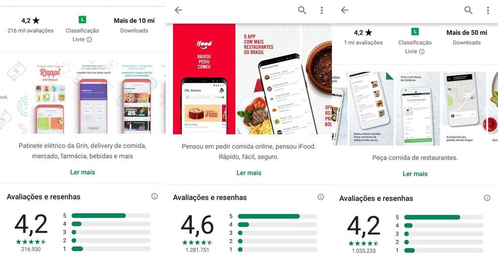 Comparação apps de delivery